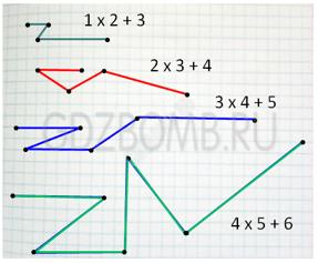 Математика 3 класс учебник Моро 1 часть страница 41