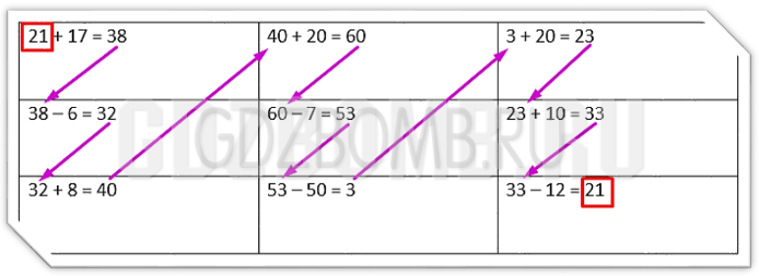 ГДЗ по Математике 2 класс учебник Моро 2 часть страница 42