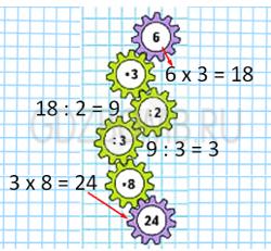 Математика 3 класс учебник Моро 1 часть страница 42