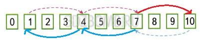 Математика 1 класс рабочая тетрадь Моро 1 часть страница 44
