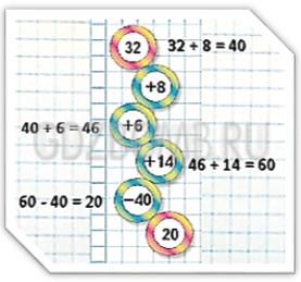 ГДЗ по Математике 2 класс учебник Моро 2 часть страница 45