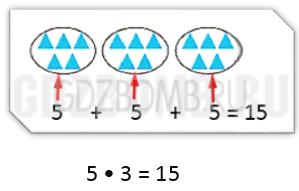 ГДЗ по Математике 2 класс учебник Моро 2 часть страница 48