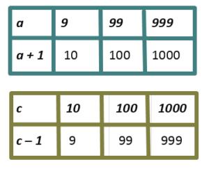 Математика 3 класс учебник Моро 2 часть страница 49