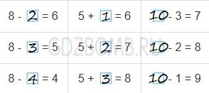 Математика 1 класс рабочая тетрадь Моро 2 часть страница 5
