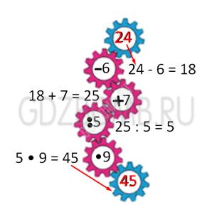Математика 3 класс учебник Моро 1 часть страница 54