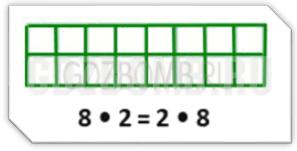 ГДЗ по Математике 2 класс учебник Моро 2 часть страница 57