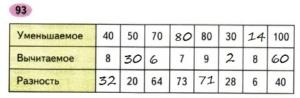 Математика 2 класс рабочая тетрадь Моро 1 часть страница 59