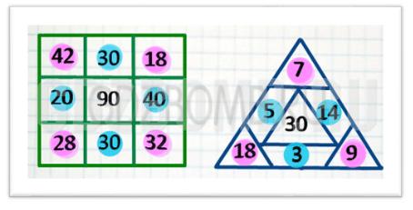 ГДЗ по Математике 2 класс учебник Моро 2 часть страница 60