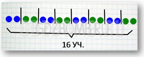 ГДЗ по Математике 2 класс учебник Моро 2 часть страница 61