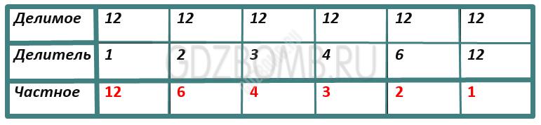 Математика 3 класс учебник Моро 1 часть страница 63