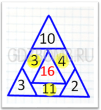 ГДЗ по Математике 2 класс учебник Моро 2 часть страница 65