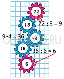 Математика 3 класс учебник Моро 1 часть страница 68