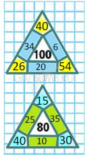 Математика 3 класс учебник Моро 1 часть страница 69