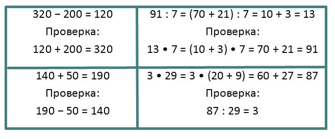Математика 3 класс учебник Моро 2 часть страница 69
