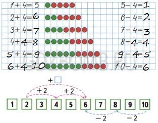 Математика 1 класс рабочая тетрадь Моро 2 часть страница 7