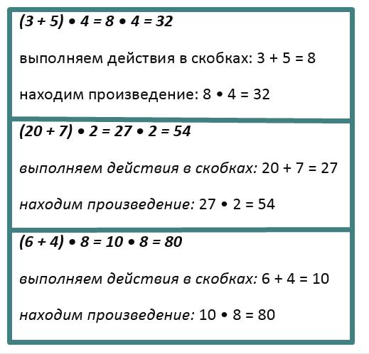 Математика 3 класс учебник Моро 2 часть страница 7