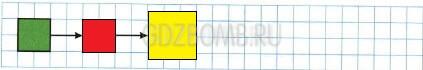 Математика 1 класс рабочая тетрадь Моро 1 часть страница 7
