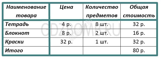 Математика 3 класс учебник Моро 1 часть страница 73