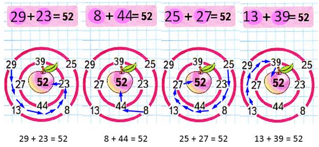 Математика 3 класс учебник Моро 2 часть страница 73