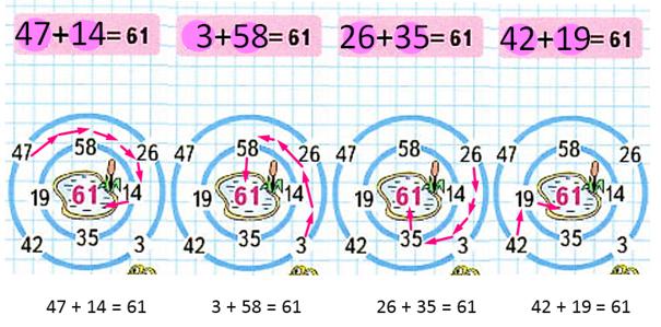 Математика 3 класс учебник Моро 2 часть страница 74
