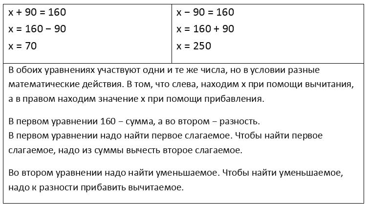 Математика 3 класс учебник Моро 2 часть страница 77