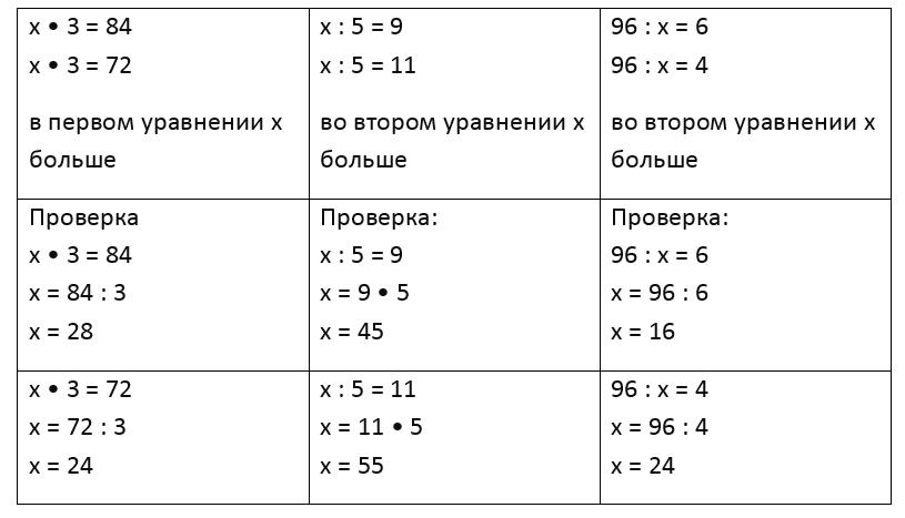 Математика 3 класс учебник Моро 2 часть страница 79