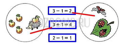 Проверочная работа по Математике 1 класс Волкова страница 8 вариант 1