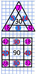 Математика 3 класс учебник Моро 1 часть страница 8