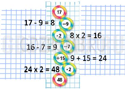 ГДЗ по Математике 2 класс учебник Моро 2 часть страница 81