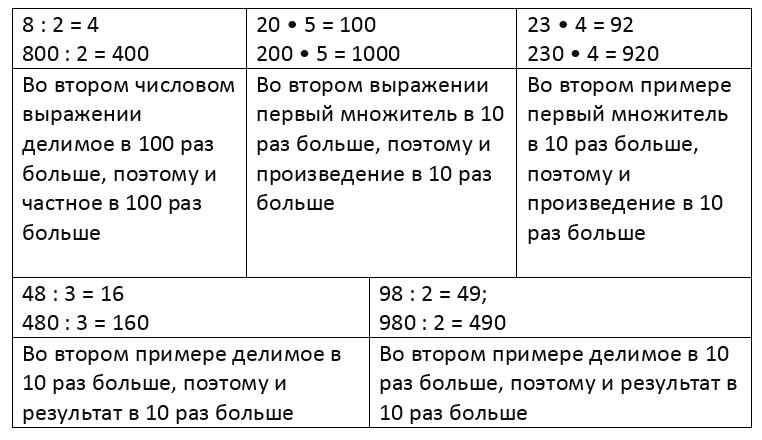 Математика 3 класс учебник Моро 2 часть страница 82
