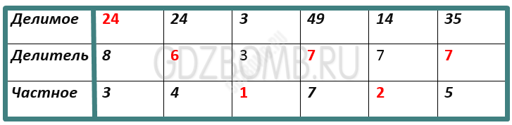 Математика 3 класс учебник Моро 1 часть страница 82