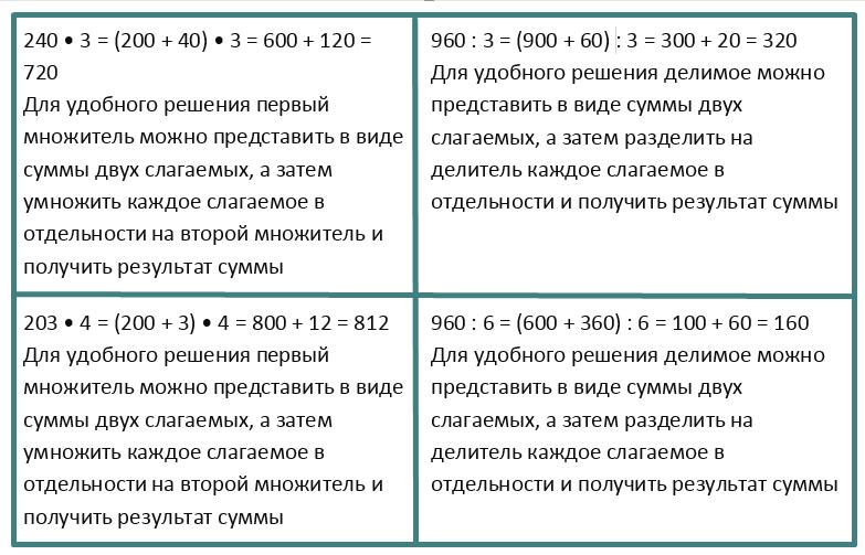 Математика 3 класс учебник Моро 2 часть страница 83