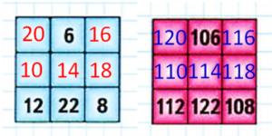 Математика 3 класс учебник Моро 2 часть страница 84
