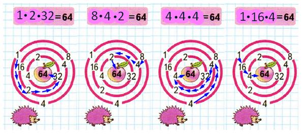 Математика 3 класс учебник Моро 2 часть страница 86