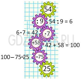 Математика 3 класс учебник Моро 1 часть страница 87
