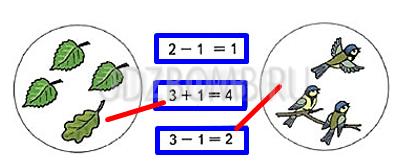 Проверочная работа по Математике 1 класс Волкова страница 9 вариант 2