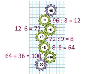 Математика 3 класс учебник Моро 2 часть страница 93