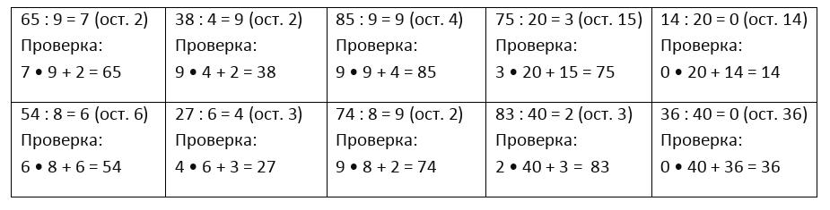 Математика 3 класс учебник Моро 2 часть страница 99